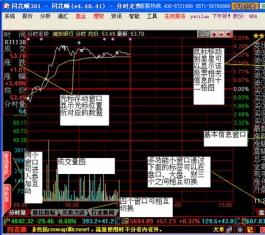 中银国际证券同花顺 V7.95.59 官方版